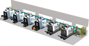 Smart CNC production line with robot